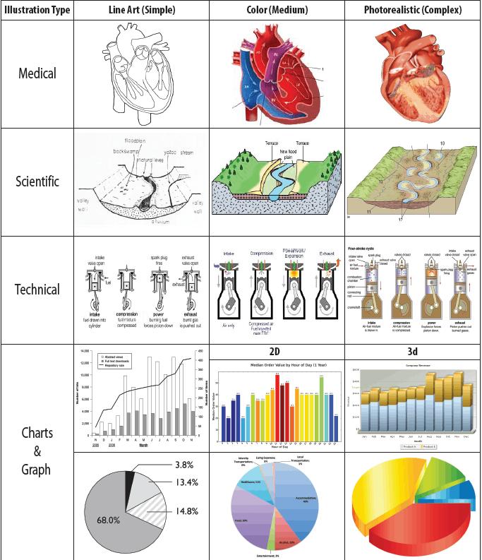 illustration types