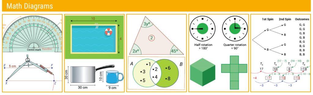 maths diagrams
