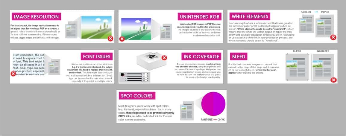 Printer file preparations - International Science Editing