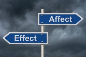 Signpost with one sign that reads 'affect' facing right and another sign that reads 'effect' facing left. Cloudy stormy background.